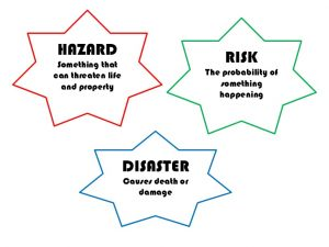 Natural hazards and other related aspects of Madhya Pradesh