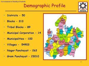Rural Development of Madhya Pradesh
